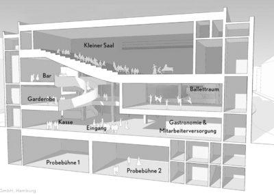 mainfrankentheater-3D-schnitt